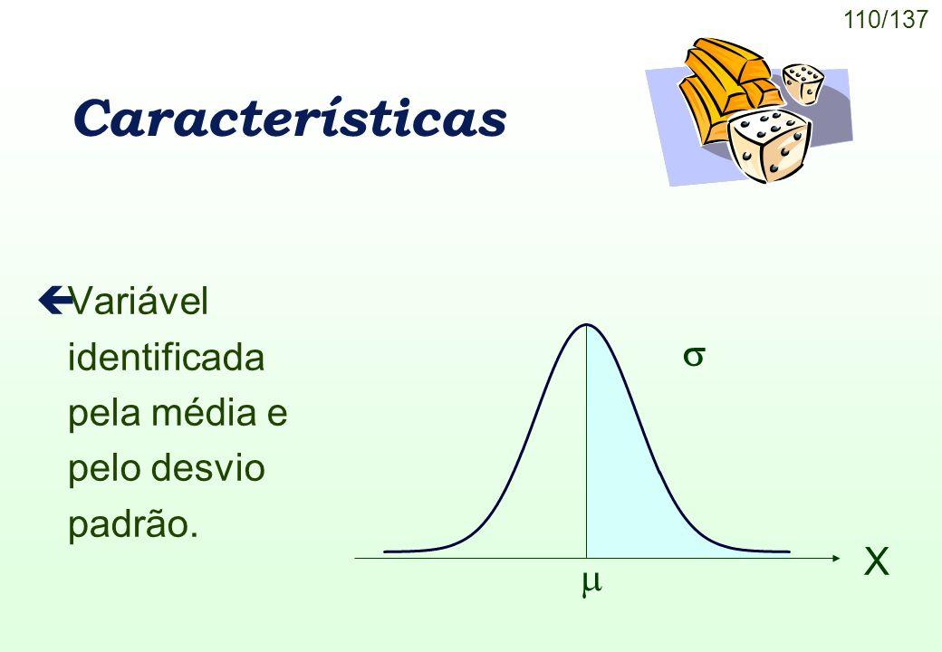 Características Variável identificada pela média e pelo desvio padrão.