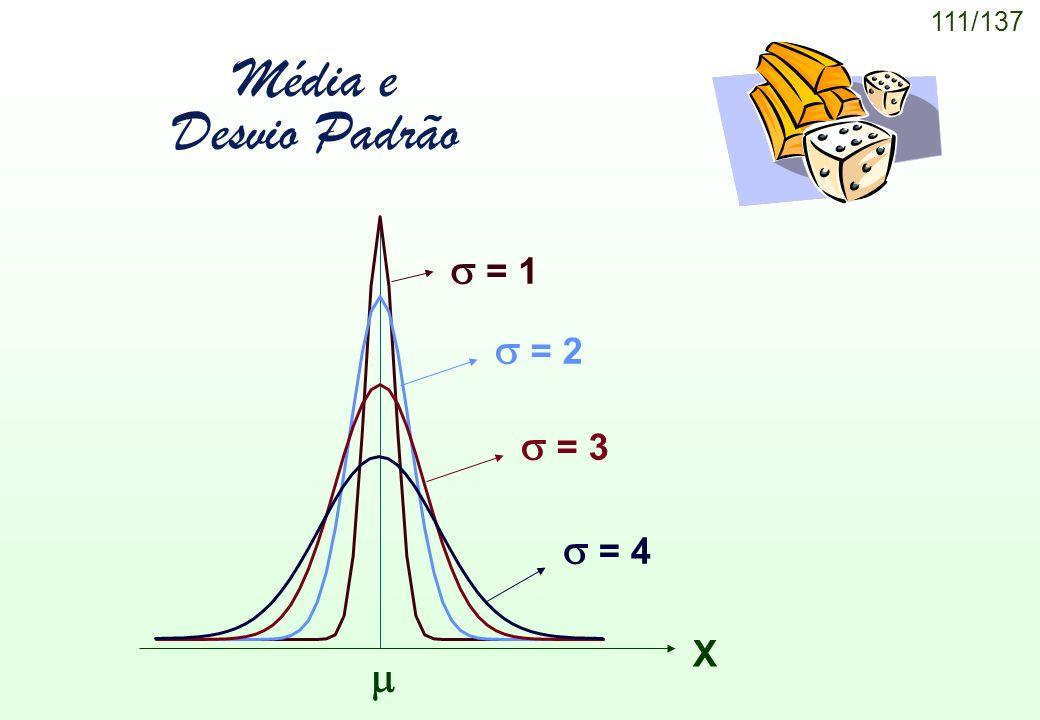 Média e Desvio Padrão  = 1   = 2  = 3  = 4 X
