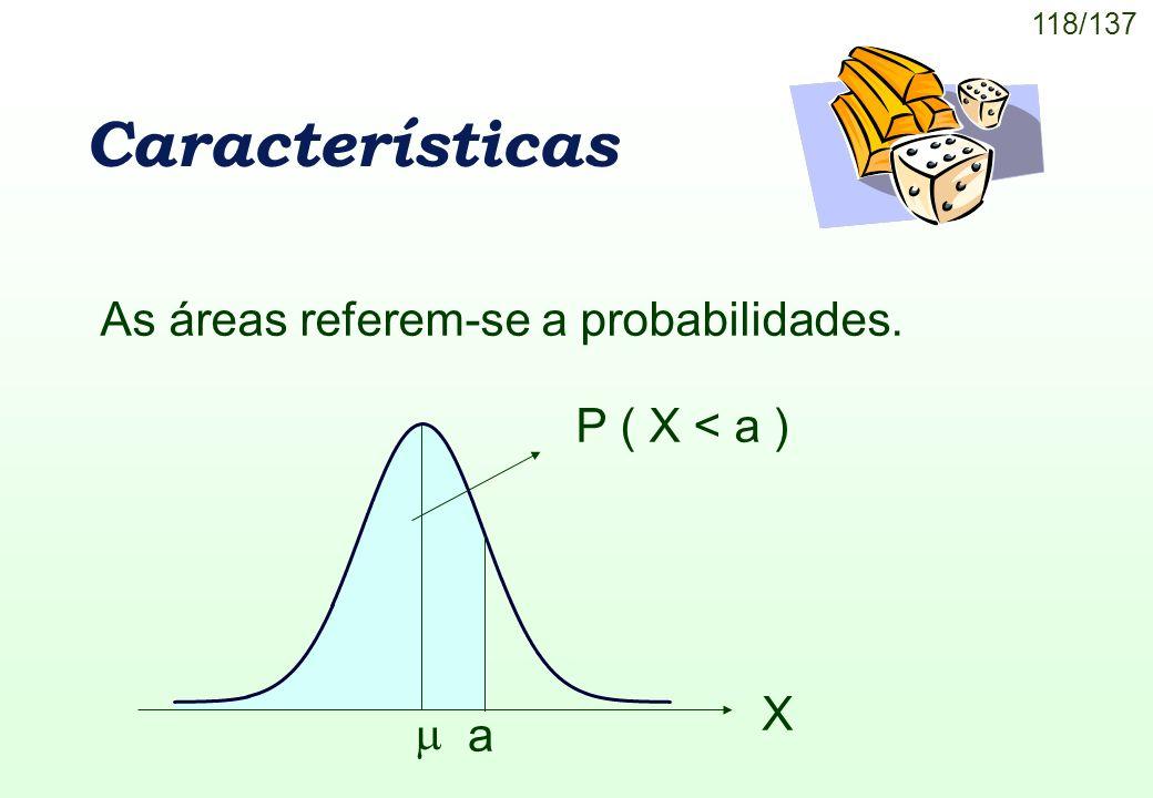Características As áreas referem-se a probabilidades. P ( X < a ) X