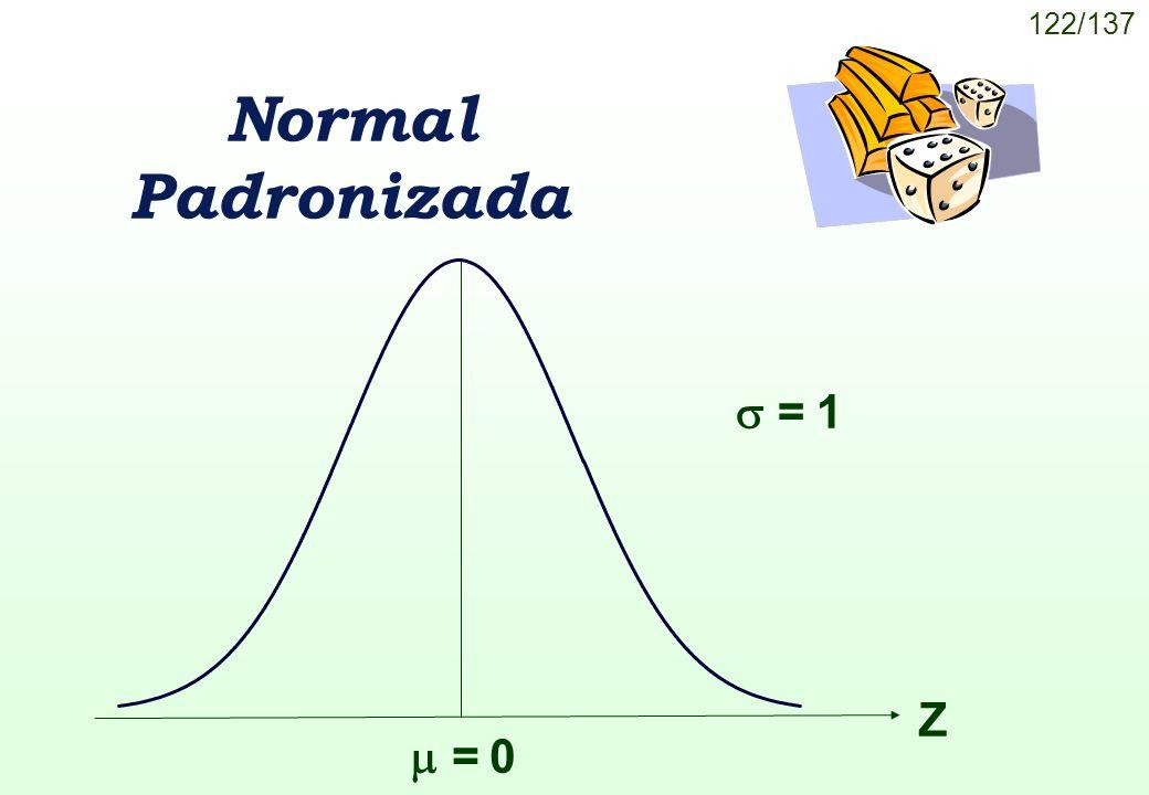 Normal Padronizada = 1 Z = 0