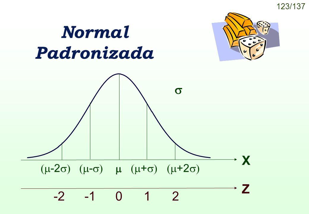 Normal Padronizada   - + -2 +2 X Z -2 -1 1 2