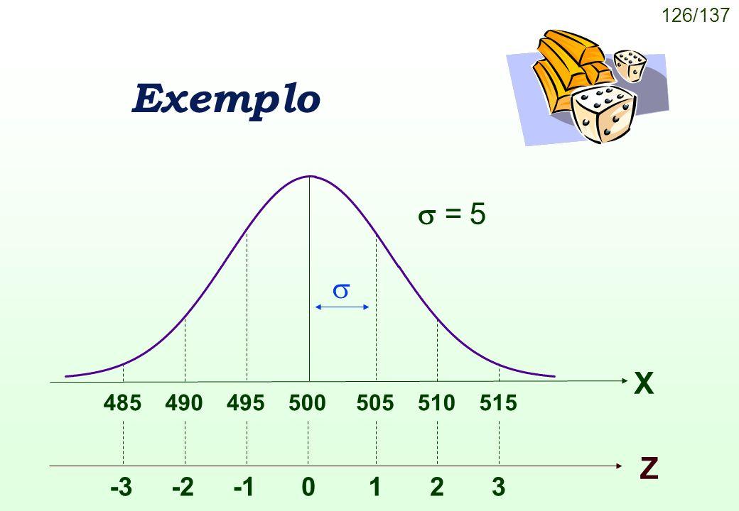 Exemplo = 5 X 500 495 -1 505 1  510 490 2 -2 485 515 -3 3 Z
