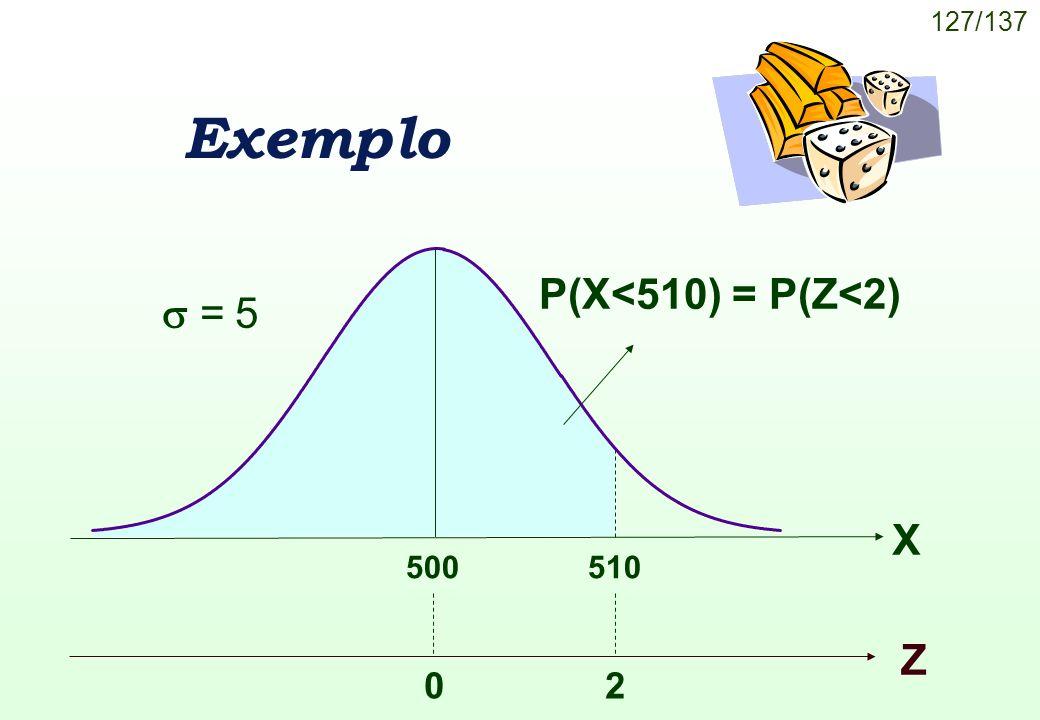 Exemplo P(X<510) = P(Z<2) = 5 X 500 510 2 Z