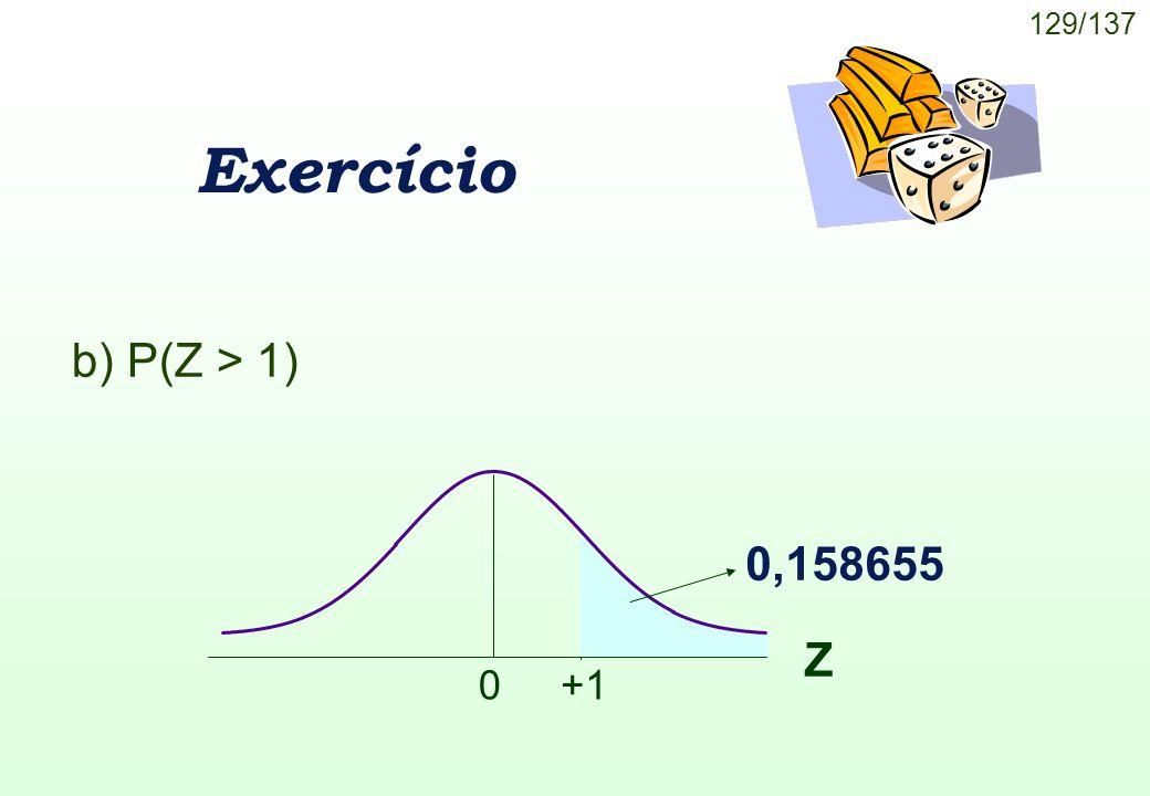 Exercício b) P(Z > 1) Z 0,158655 +1
