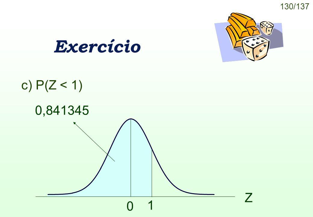 Exercício c) P(Z < 1) 0,841345 Z 1