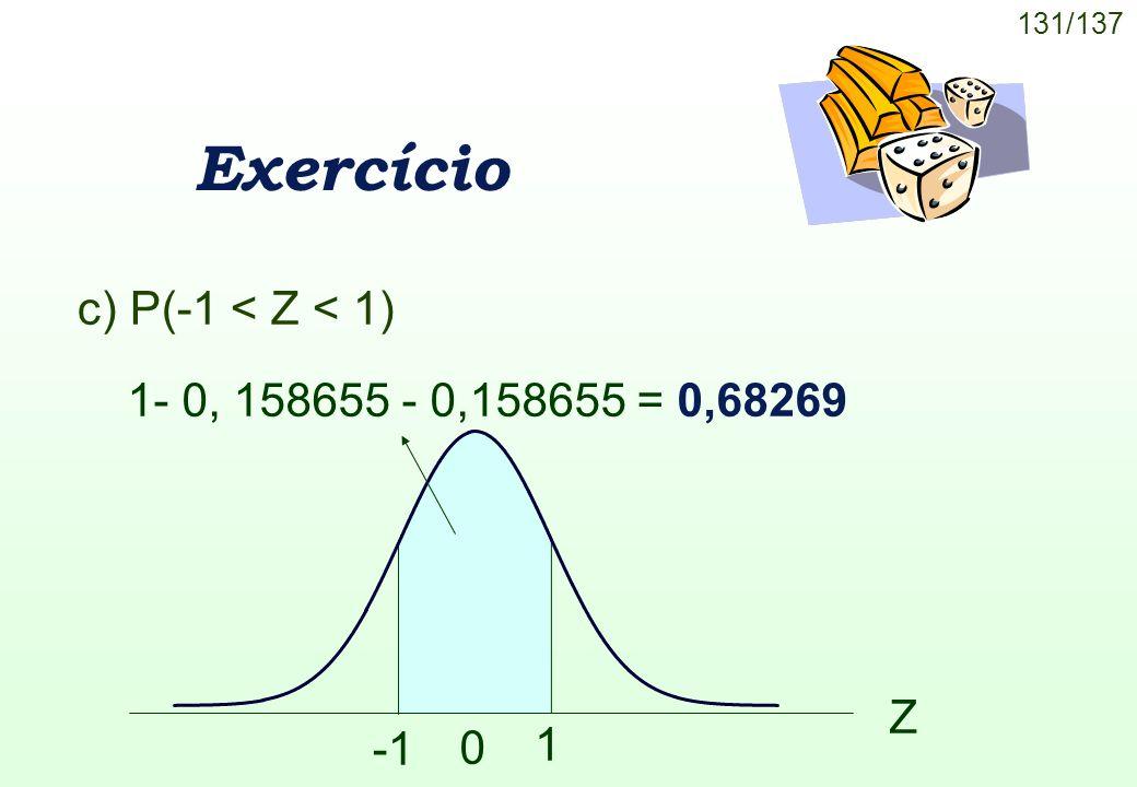 Exercício c) P(-1 < Z < 1) 1- 0, 158655 - 0,158655 = 0,68269 Z 1