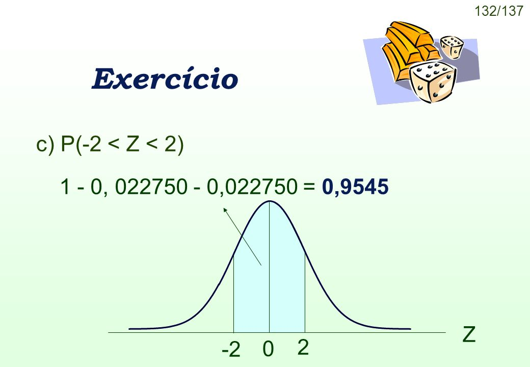 Exercício c) P(-2 < Z < 2) 1 - 0, 022750 - 0,022750 = 0,9545 Z 2