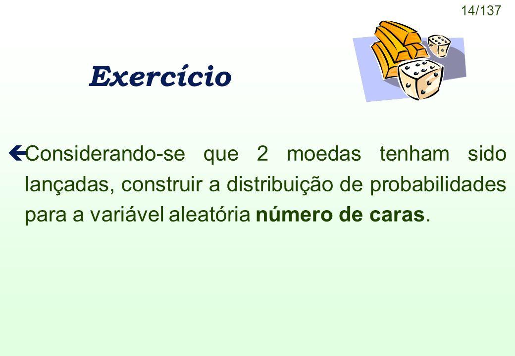 Exercício Considerando-se que 2 moedas tenham sido lançadas, construir a distribuição de probabilidades para a variável aleatória número de caras.