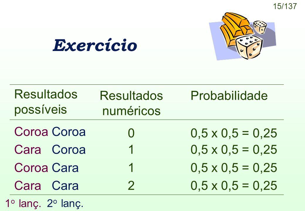 Exercício Resultados possíveis Coroa Coroa Cara Coroa Coroa Cara