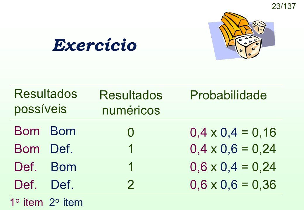 Exercício Resultados possíveis Bom Bom Bom Def. Def. Bom Def. Def.