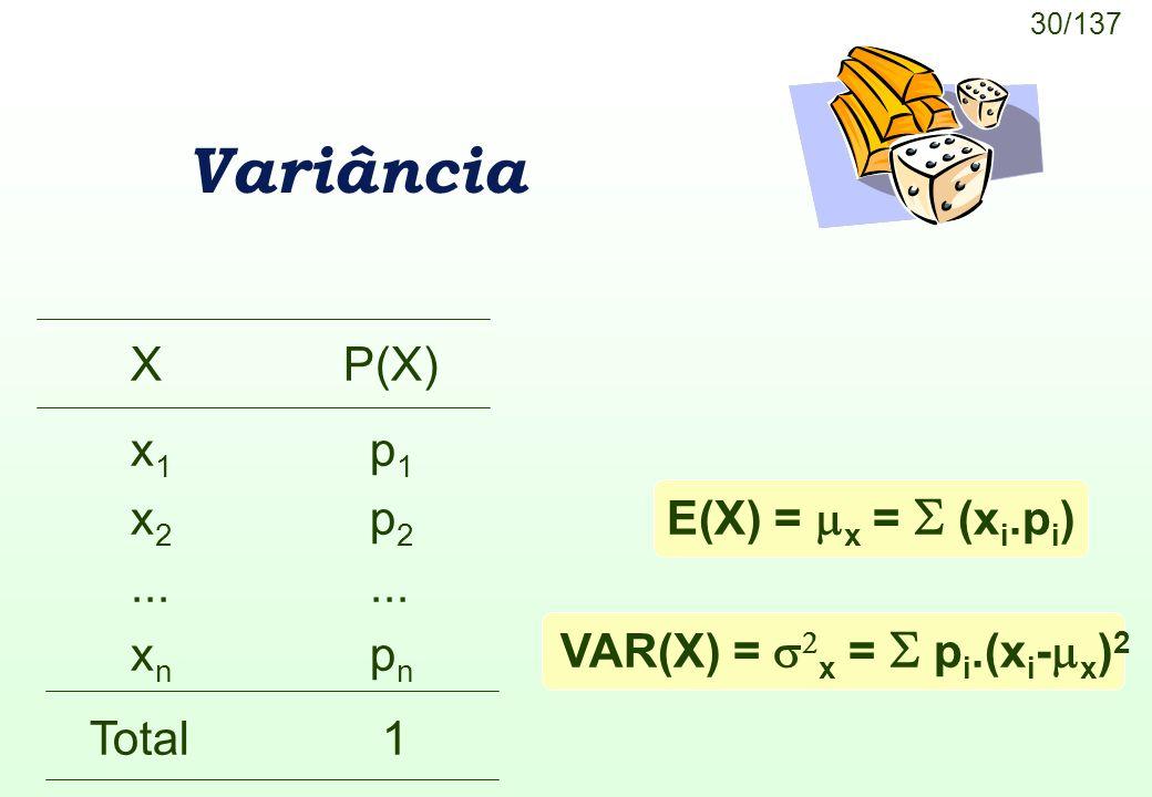Variância X P(X) x1 p1 x2 p2 ... ... xn pn E(X) = x =  (xi.pi)