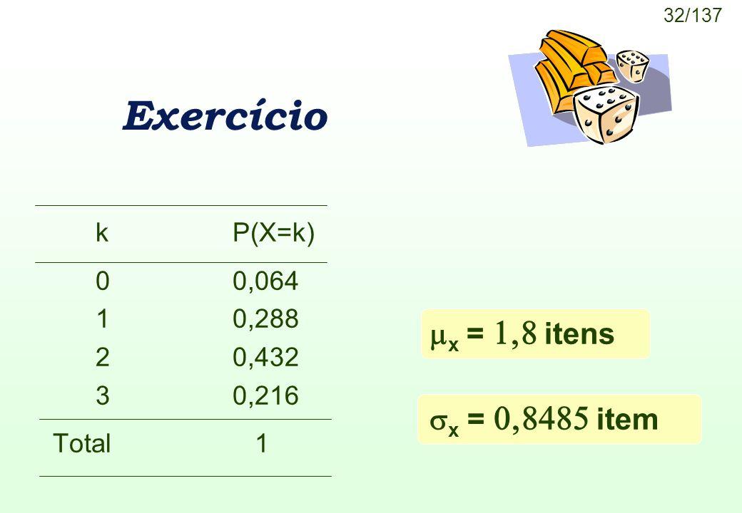 Exercício x =  itens x =  item k P(X=k) 0 0,064 1 0,288