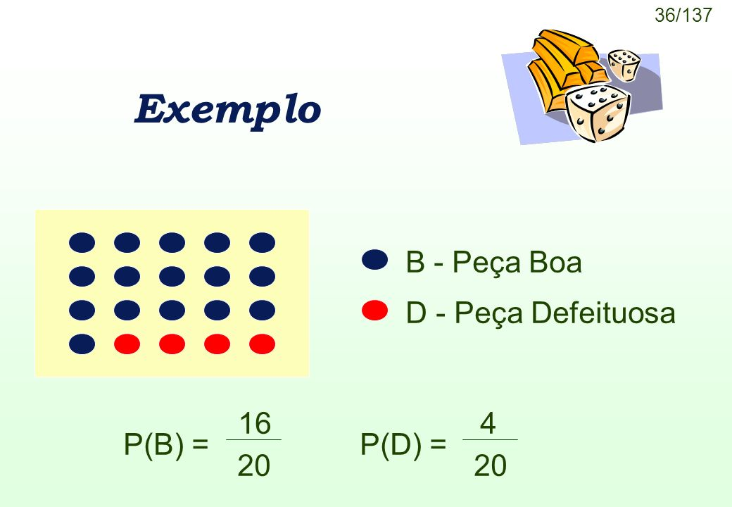 Exemplo B - Peça Boa D - Peça Defeituosa P(B) = 16 20 P(D) = 4 20