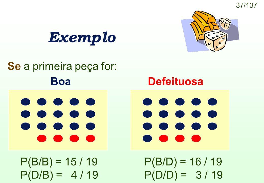 Exemplo Se a primeira peça for: Boa Defeituosa P(B/B) = 15 / 19