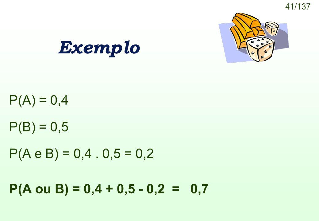 Exemplo P(A) = 0,4 P(B) = 0,5 P(A e B) = 0,4 . 0,5 = 0,2