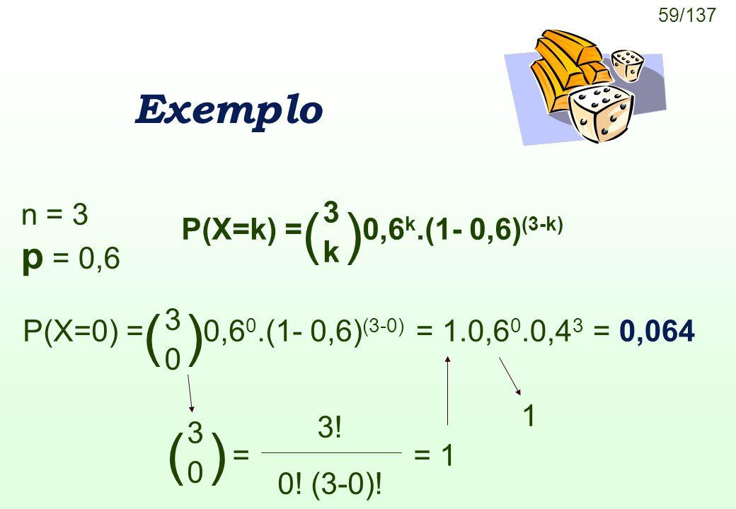 ( ) ( ) ( ) Exemplo p = 0,6 n = 3 P(X=k) = 0,6k.(1- 0,6)(3-k) 3 k 3