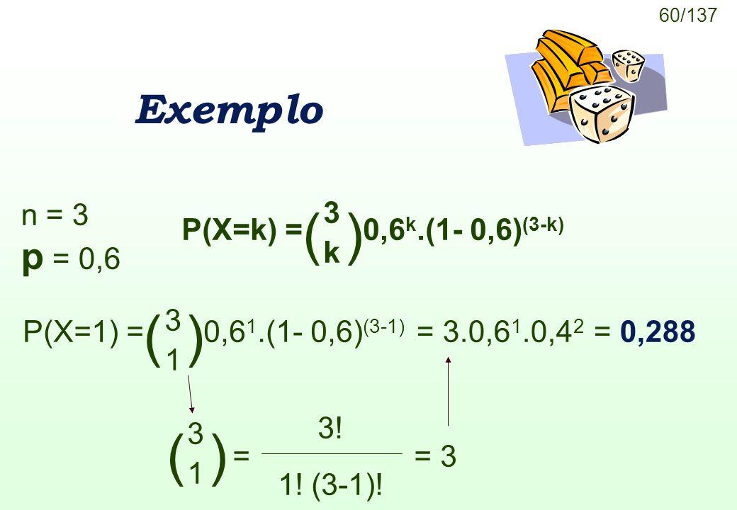 ( ) ( ) ( ) Exemplo p = 0,6 n = 3 P(X=k) = 0,6k.(1- 0,6)(3-k) 3 k 3 1