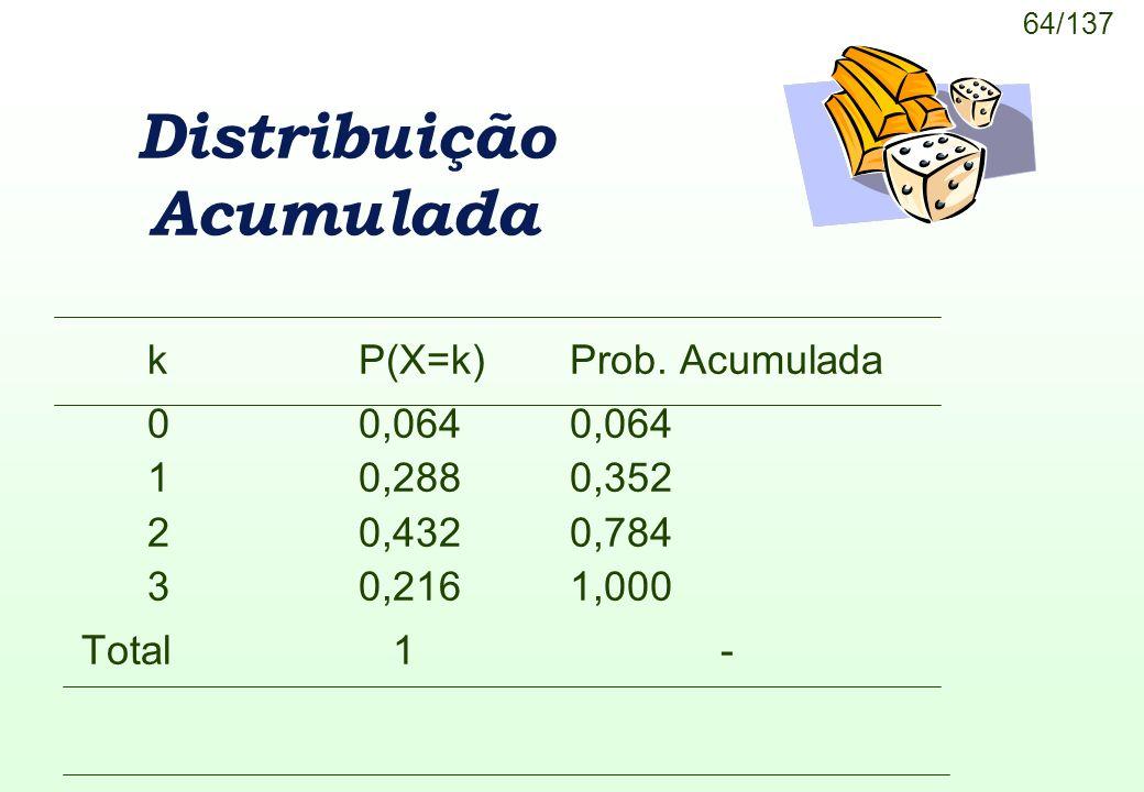 Distribuição Acumulada