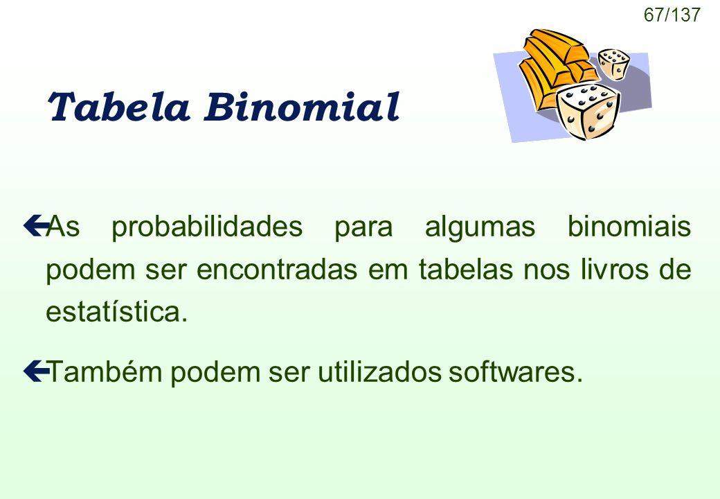 Tabela Binomial As probabilidades para algumas binomiais podem ser encontradas em tabelas nos livros de estatística.