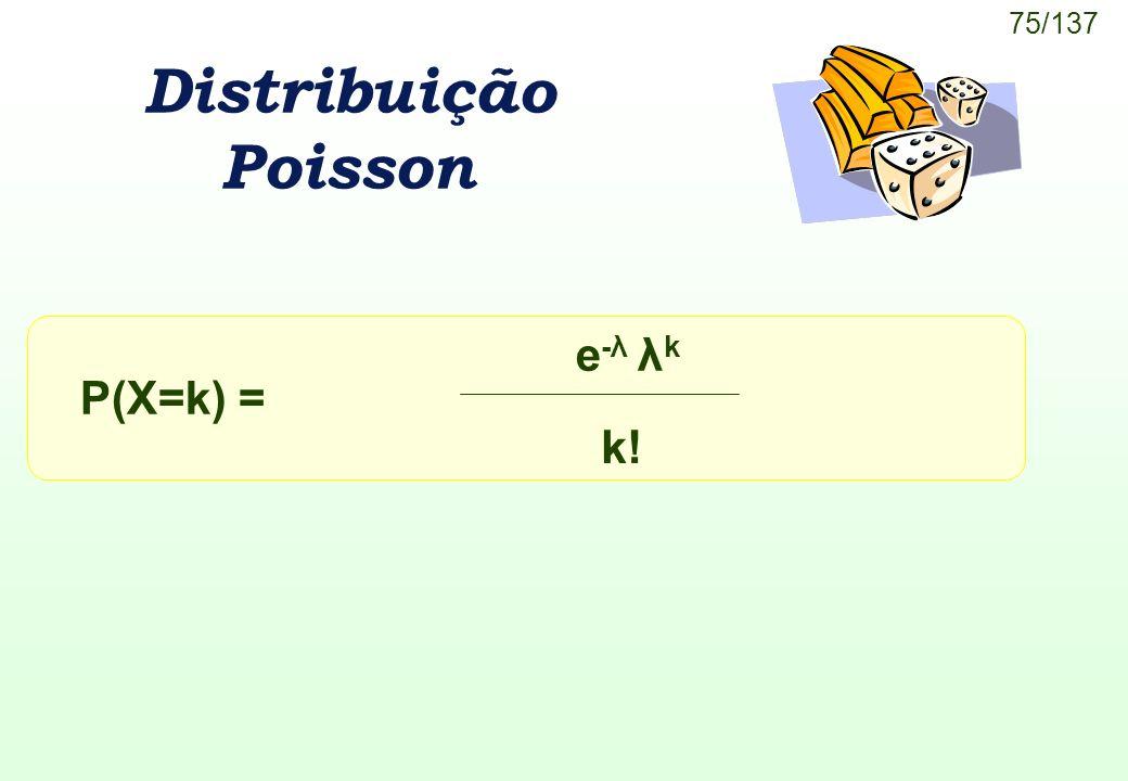 Distribuição Poisson P(X=k) = e-λ λk k!