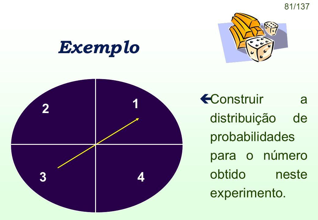 Exemplo Construir a distribuição de probabilidades para o número obtido neste experimento. 1 2 3 4