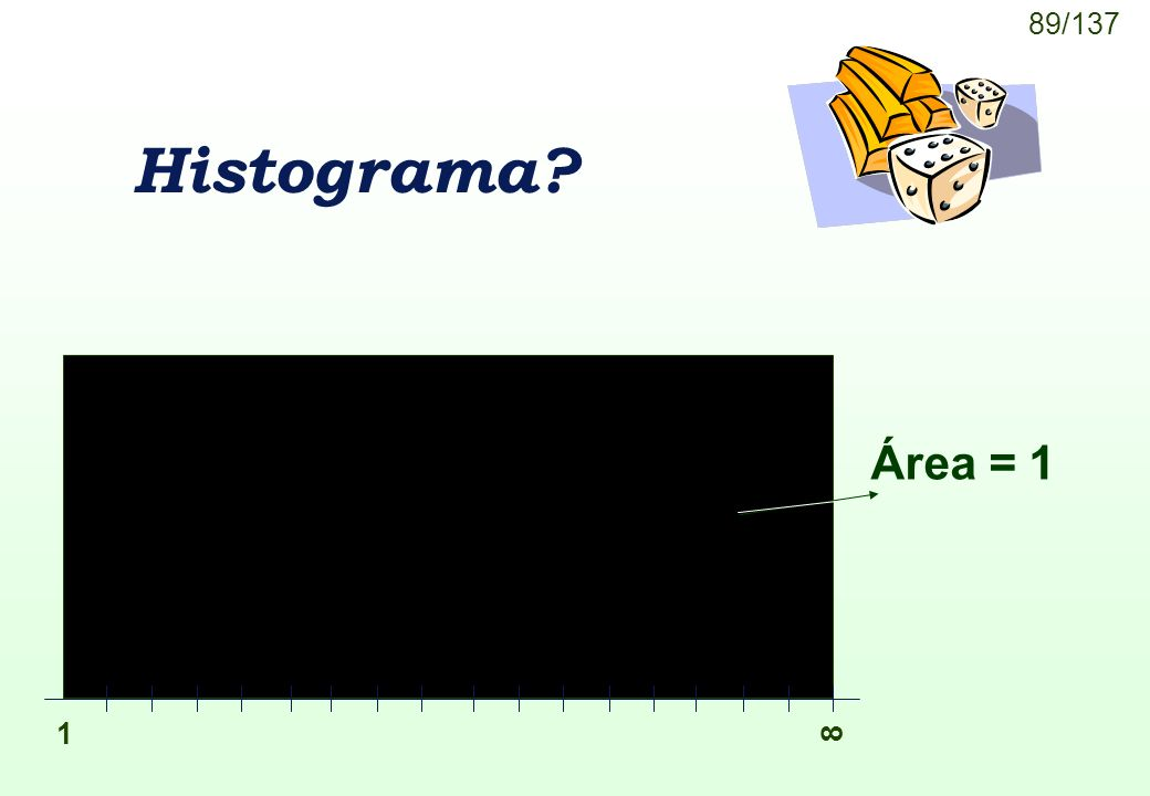 Histograma 1 8 Área = 1