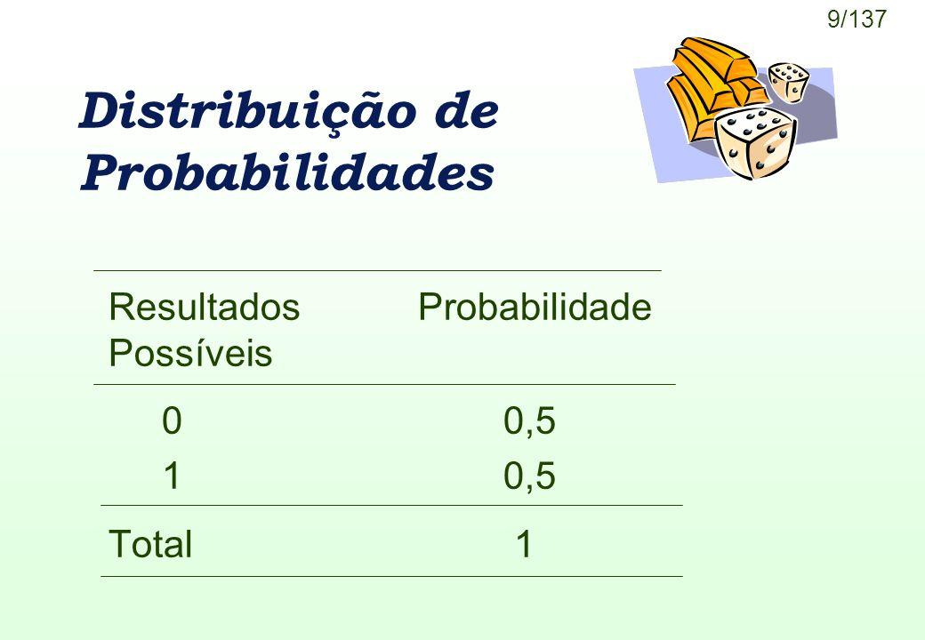 Distribuição de Probabilidades