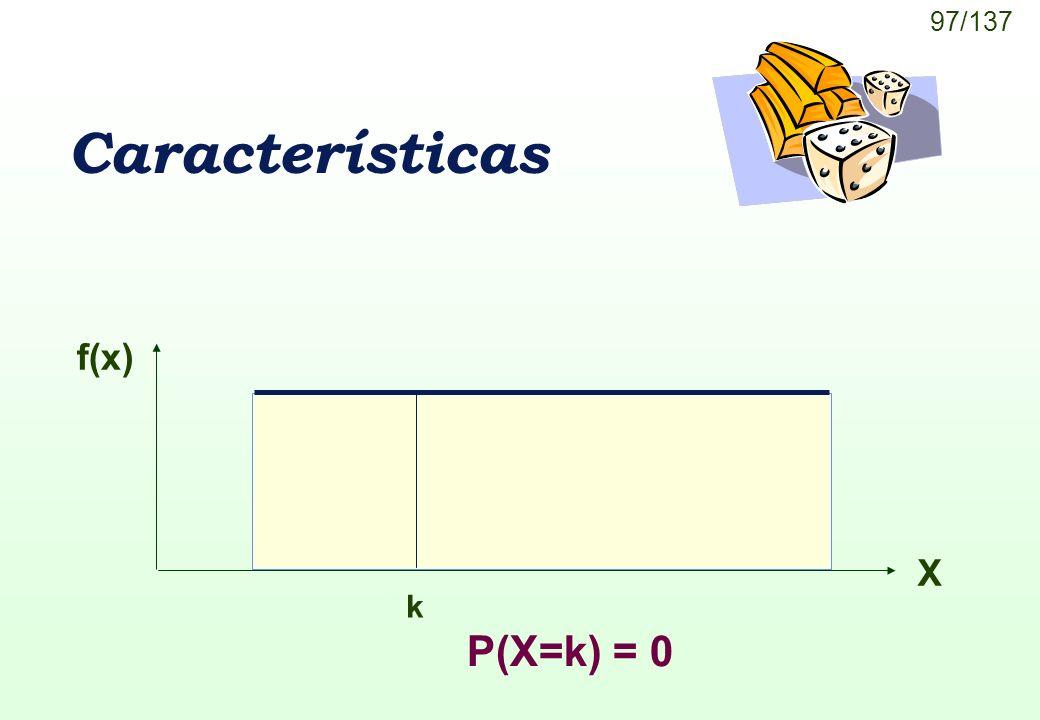 Características f(x) X k P(X=k) = 0