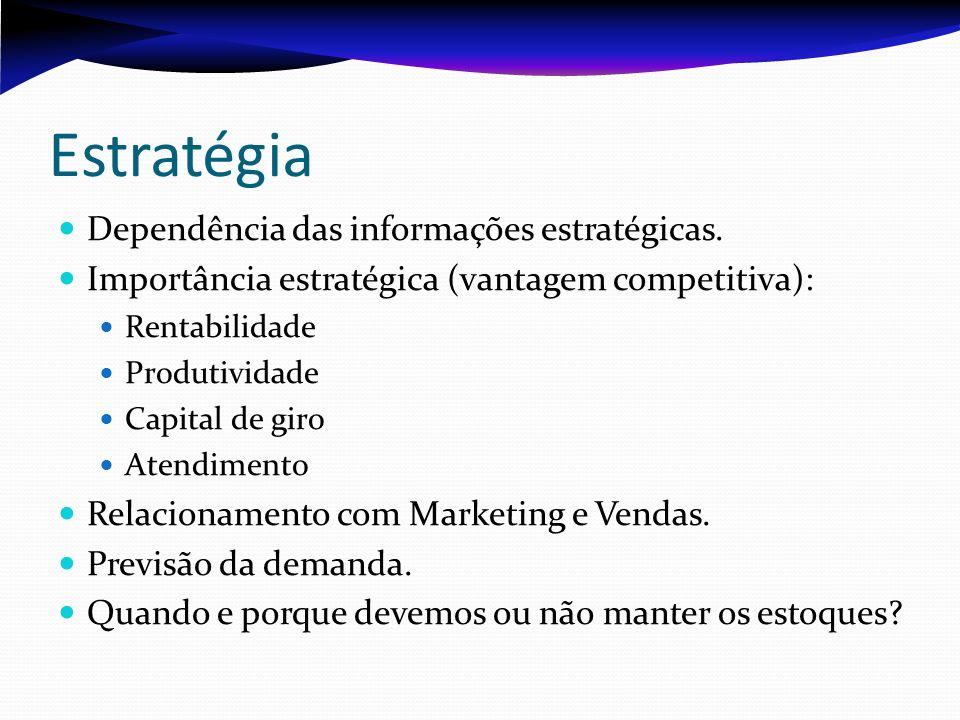Estratégia Dependência das informações estratégicas.