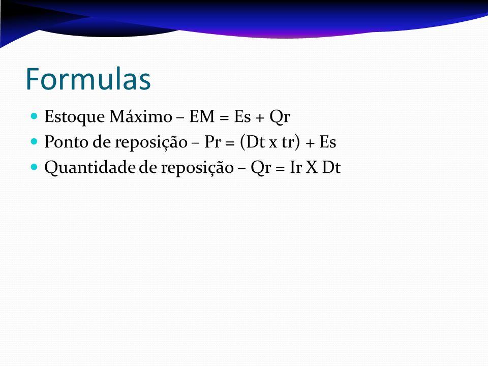 Formulas Estoque Máximo – EM = Es + Qr