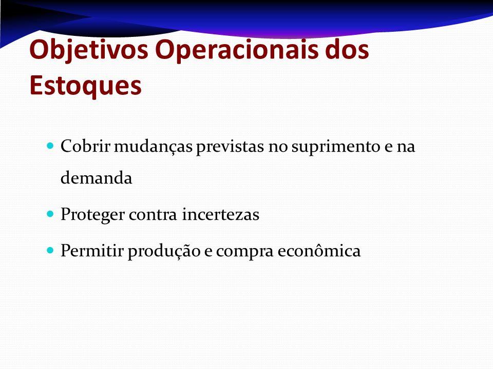 Objetivos Operacionais dos Estoques