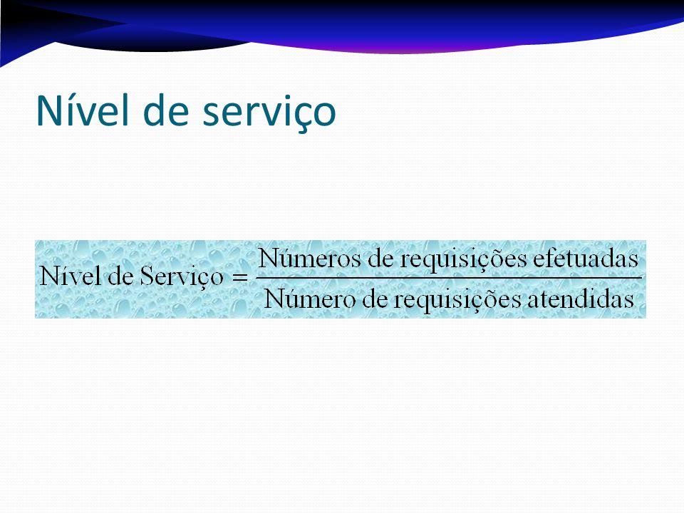 Nível de serviço