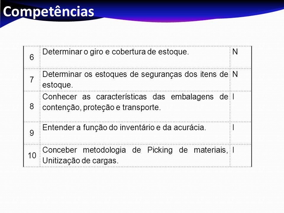 Competências 6 Determinar o giro e cobertura de estoque. N 7