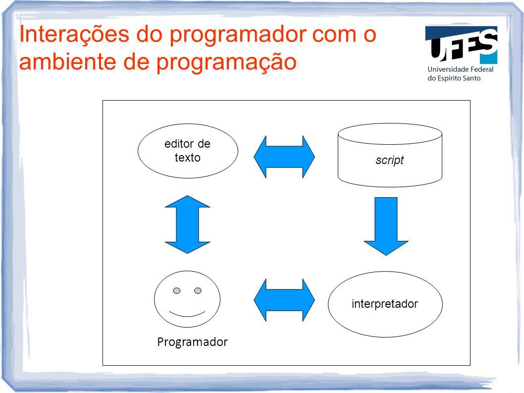 Interações do programador com o ambiente de programação