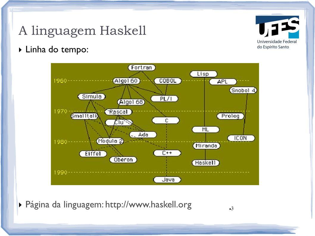 A linguagem Haskell Linha do tempo: