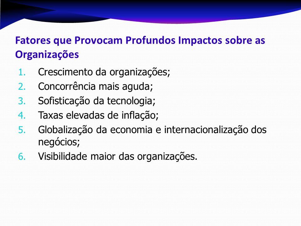 Fatores que Provocam Profundos Impactos sobre as Organizações