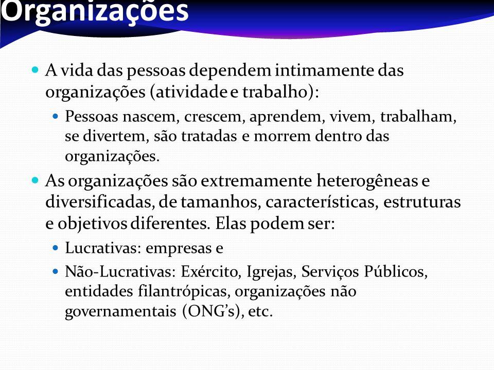 Organizações A vida das pessoas dependem intimamente das organizações (atividade e trabalho):