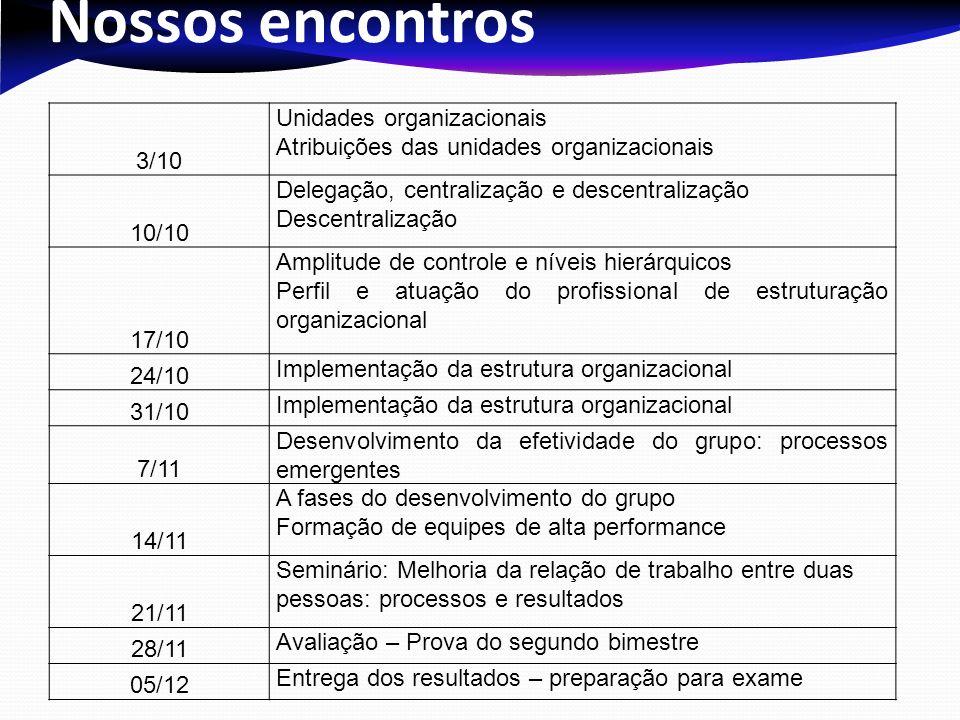Nossos encontros 3/10 Unidades organizacionais