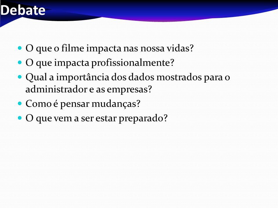Debate O que o filme impacta nas nossa vidas