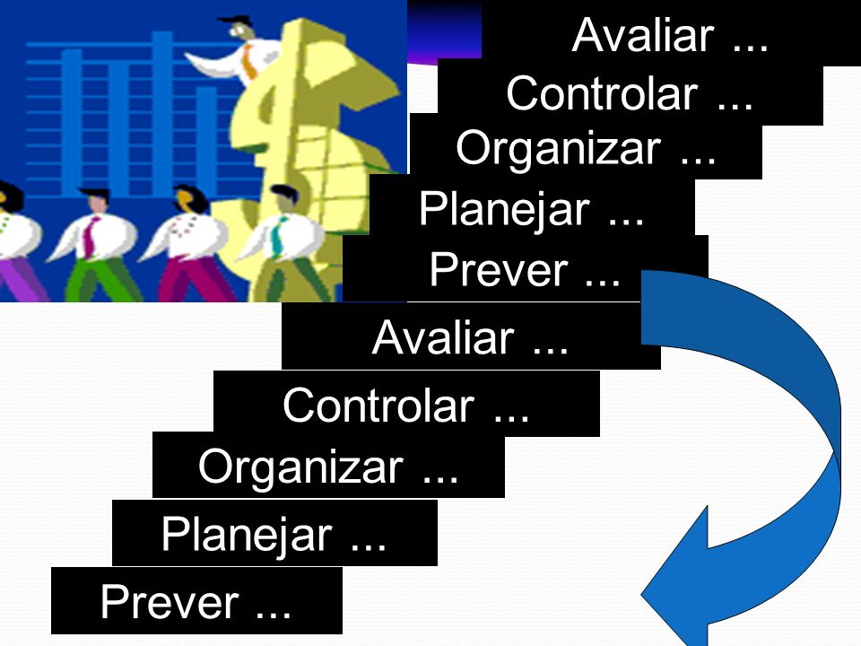 Avaliar ... Controlar ... Organizar ... Planejar ... Prever ... Avaliar ... Controlar ... Organizar ...