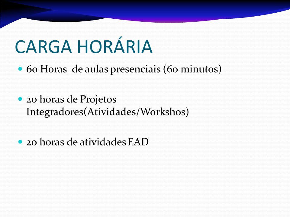 CARGA HORÁRIA 60 Horas de aulas presenciais (60 minutos)