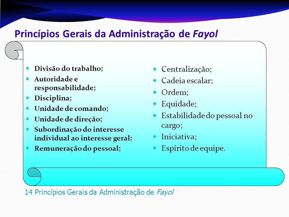 Princípios Gerais da Administração de Fayol