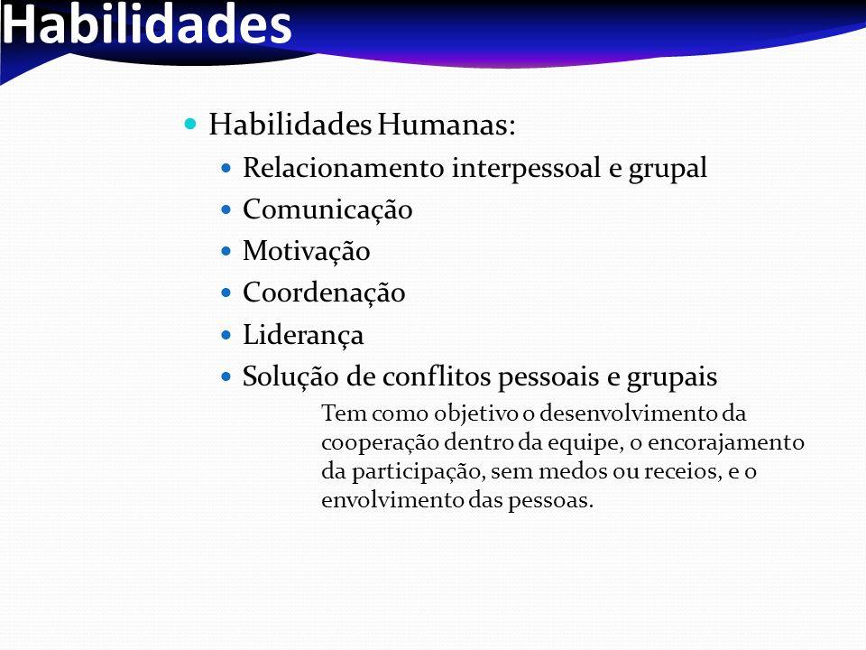 Habilidades Habilidades Humanas: Relacionamento interpessoal e grupal