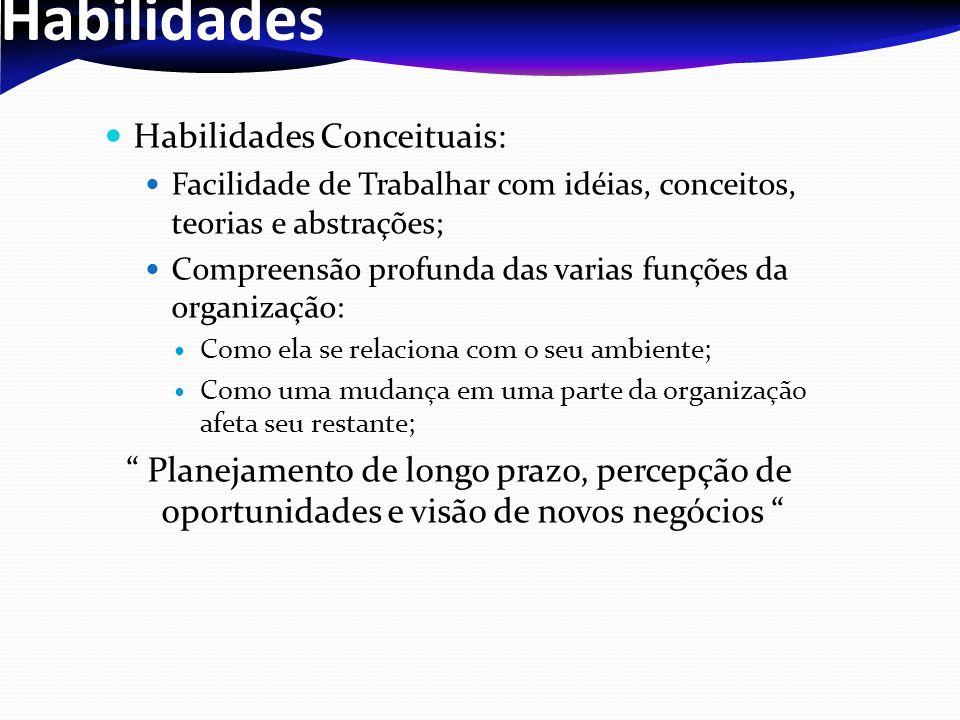 Habilidades Habilidades Conceituais: