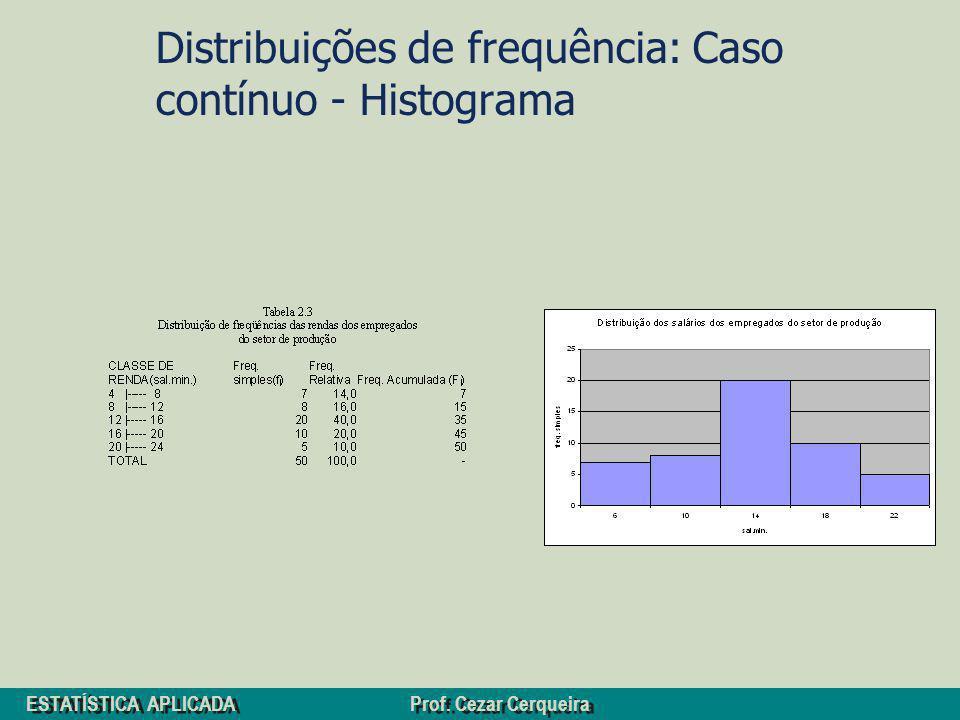 Distribuições de frequência: Caso contínuo - Histograma