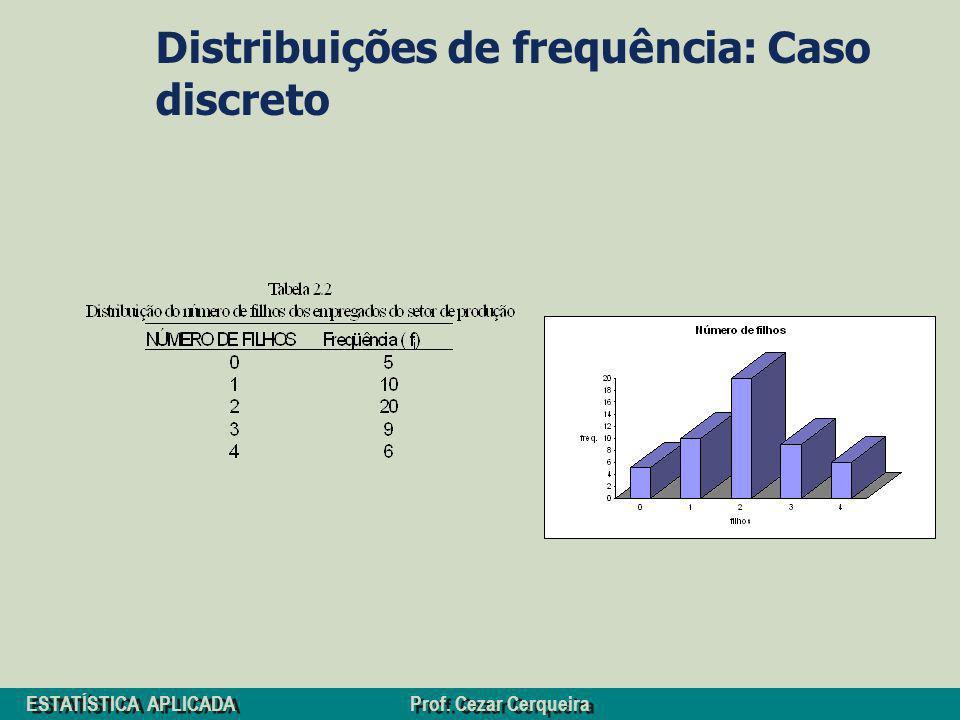 Distribuições de frequência: Caso discreto