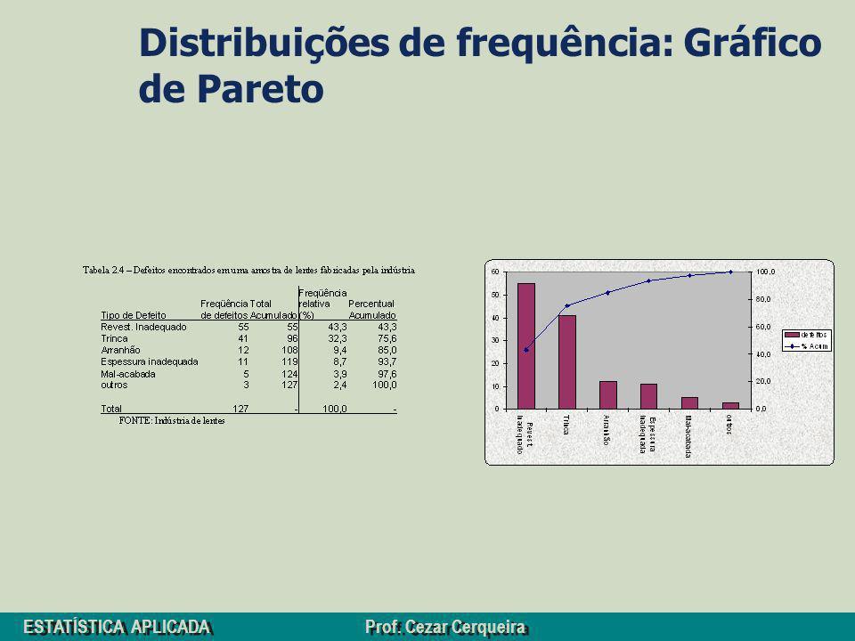 Distribuições de frequência: Gráfico de Pareto