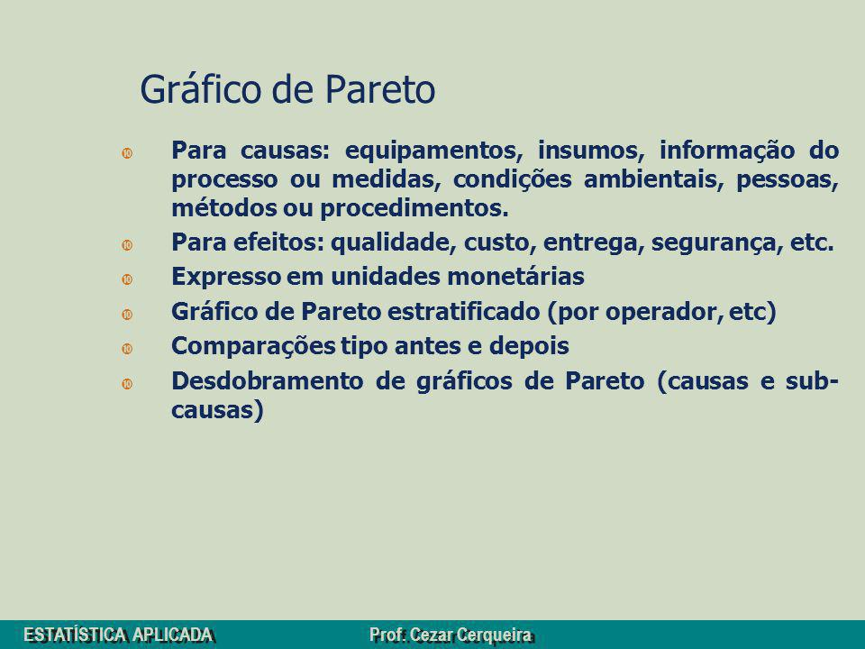 Gráfico de ParetoPara causas: equipamentos, insumos, informação do processo ou medidas, condições ambientais, pessoas, métodos ou procedimentos.