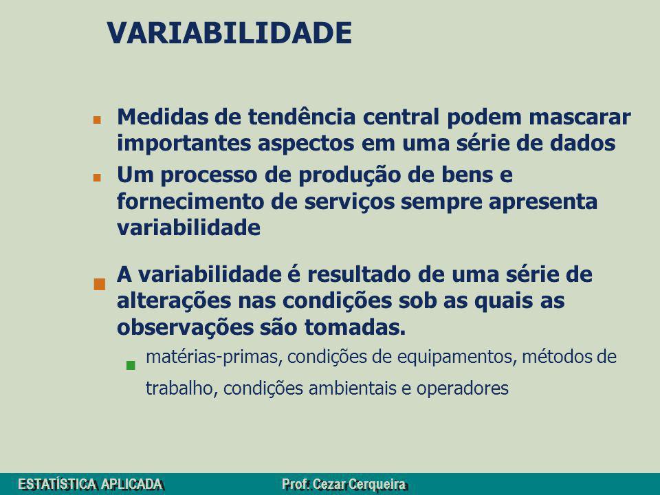 VARIABILIDADE Medidas de tendência central podem mascarar importantes aspectos em uma série de dados.