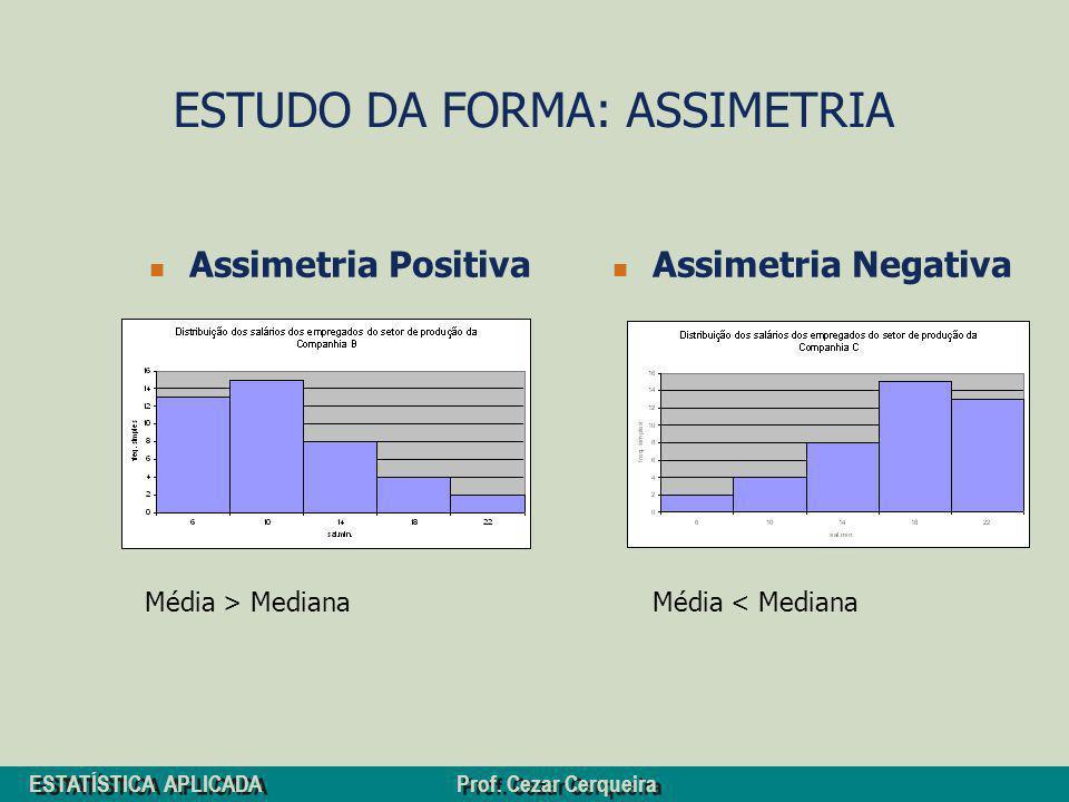 ESTUDO DA FORMA: ASSIMETRIA